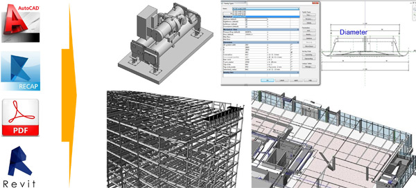 2d to 3d bim conversion process