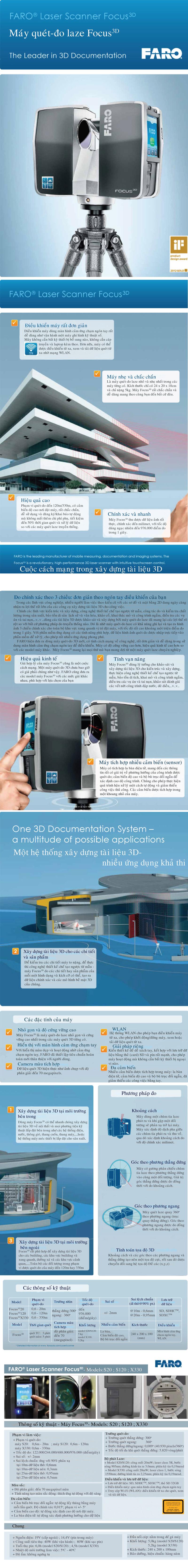 infographic máy quét laser